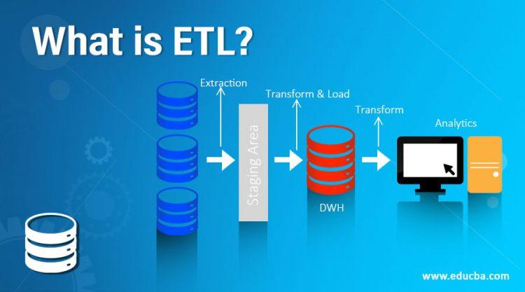Tìm hiểu Tích hợp dữ liệu (Data Integration) là gì?